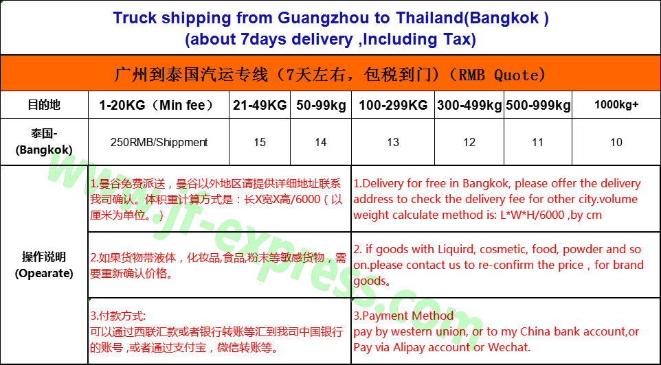 shipping from China to Thailand by truck and sea service